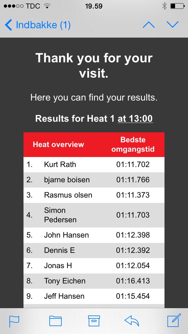 Bemærk, at Kurt udover at vinde også havde den suverænt bedste omgangstid. Var der nogen, der løb tør for brændstof?